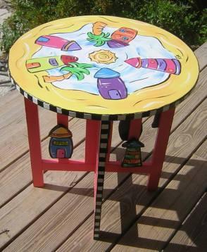 bdd table
